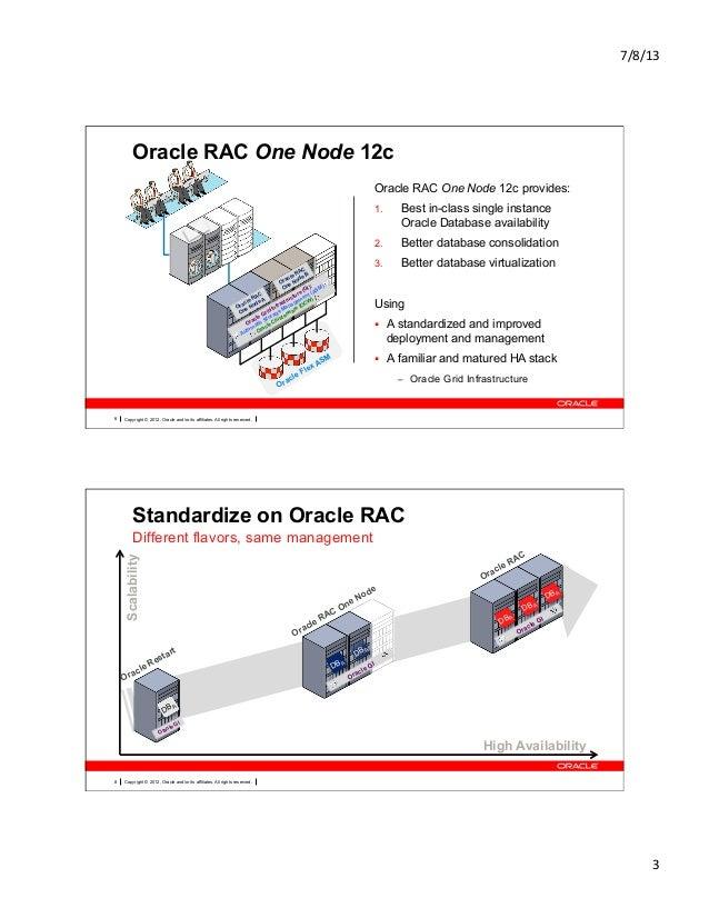 oracle 12c rac documentation