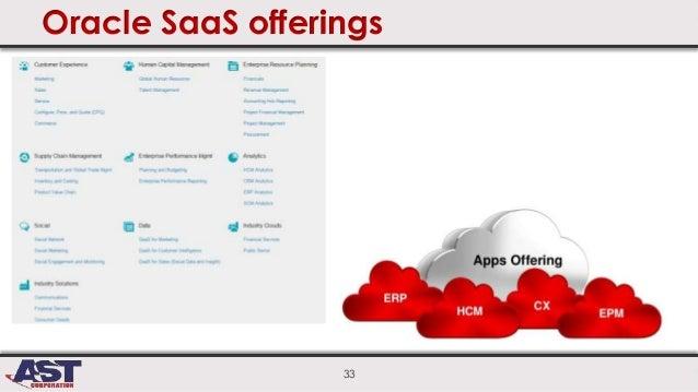 oracle big data cloud service documentation