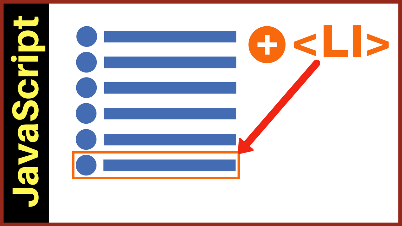 insert javascript into html document