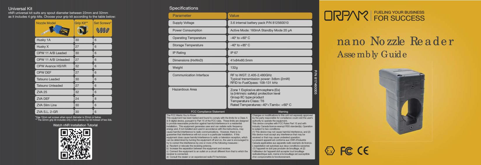 industry standards for user documentation