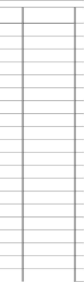 cash receipts journal document template