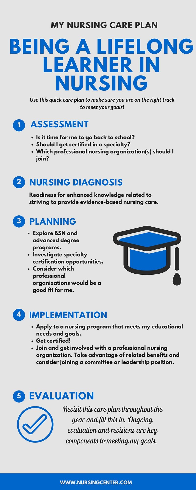how to improve documentation in nursing