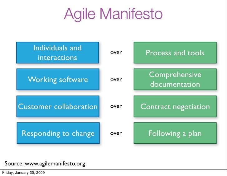 1 working software over comprehensive documentation