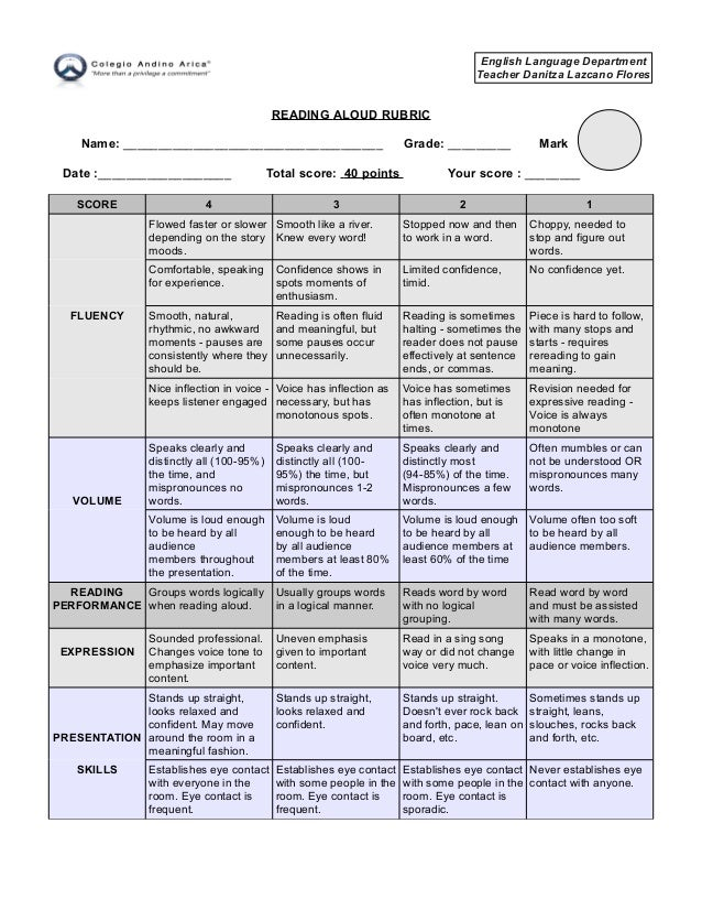 caps document english home language grade 10 12