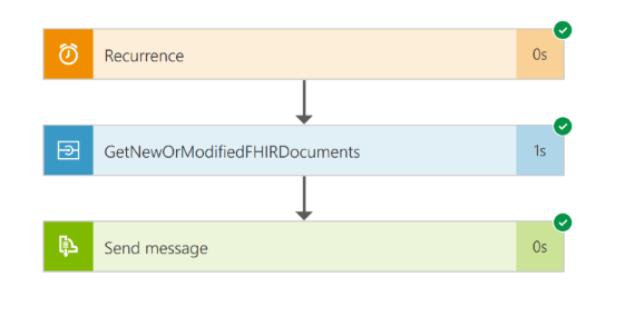 cosmos db resourcetype document is unexpected