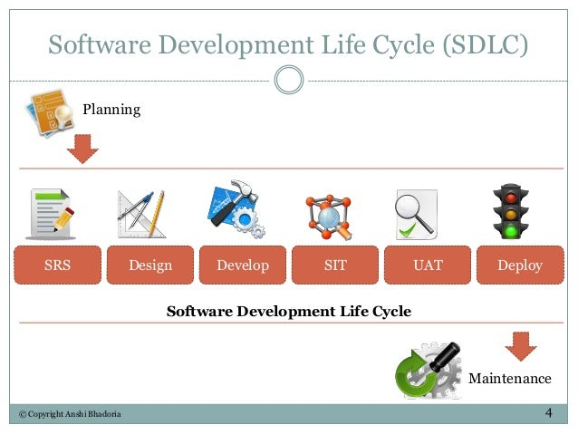system life cycle documentation
