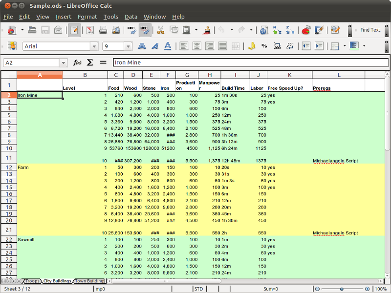 how do i insert margins in libreoffice document