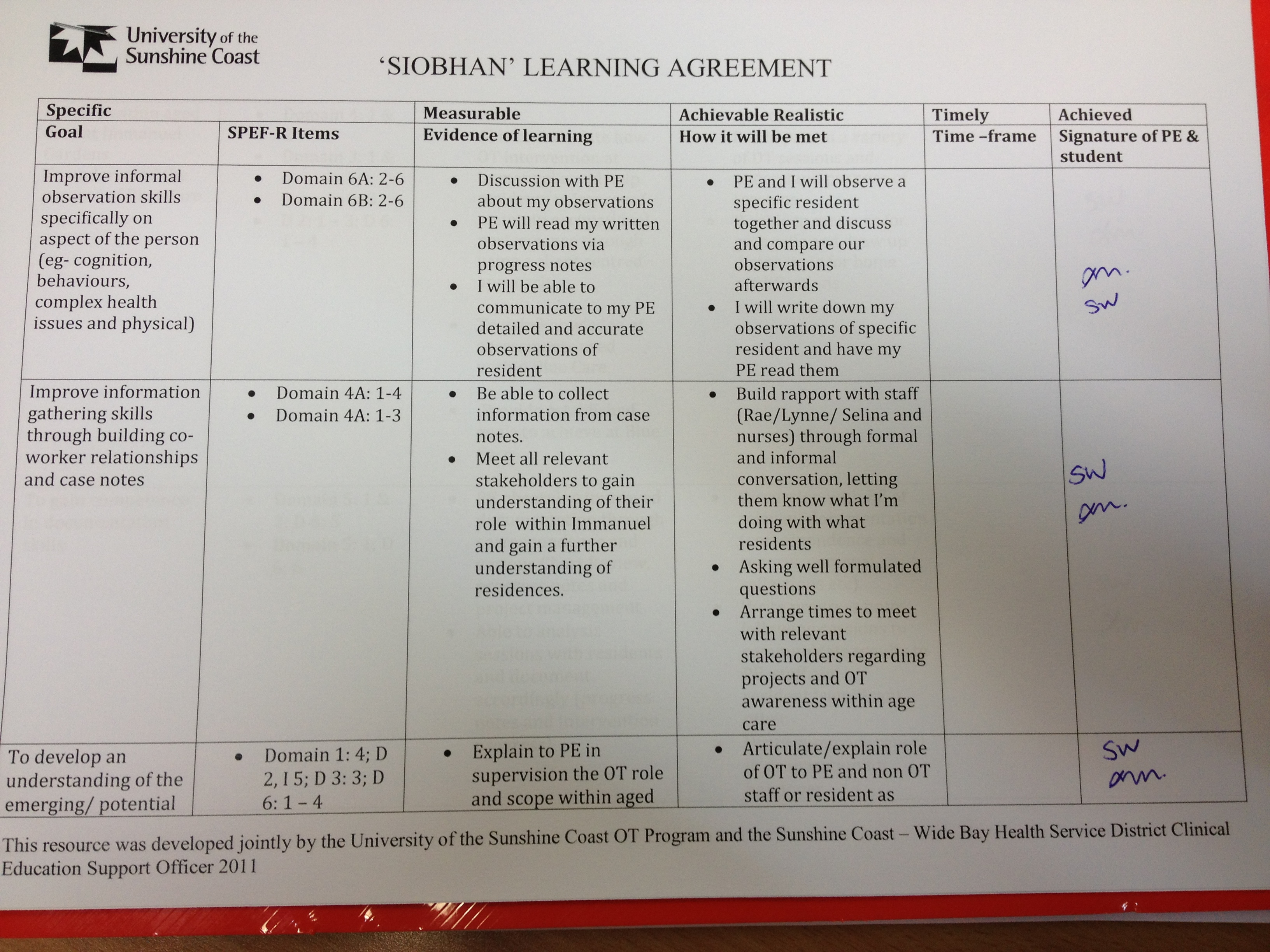 documentation skills in aged care