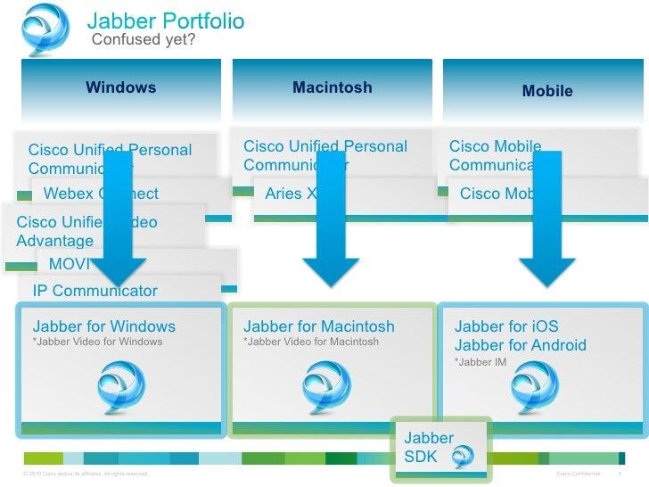 cisco jabber sdk documentation