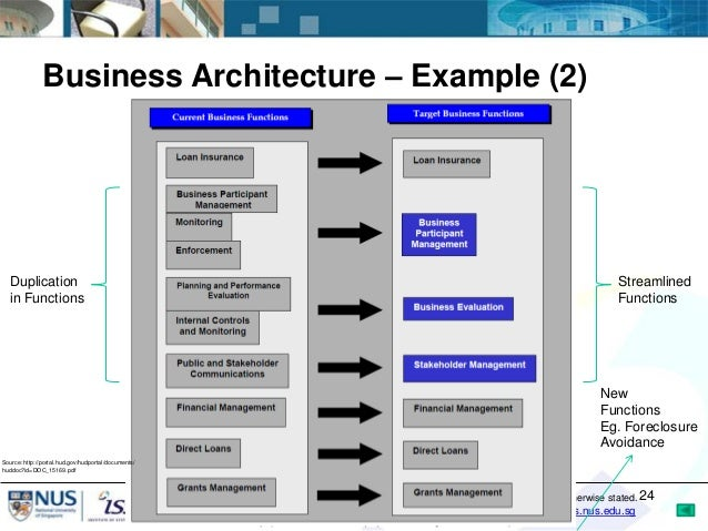 it capabilities of the future document design and production