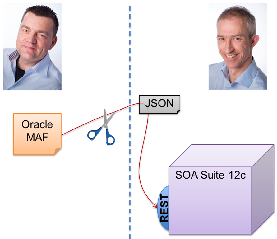 oracle soa suite 11g documentation library