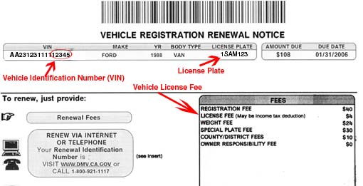 what information is on a vehicle registration document