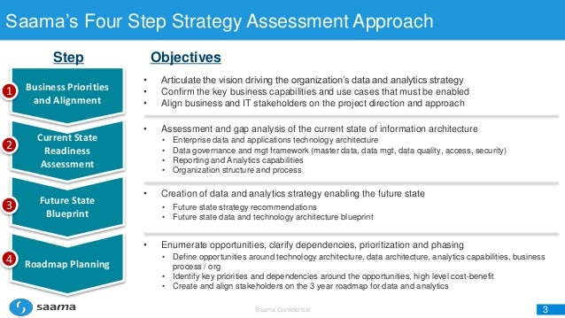 training and assessment strategy document