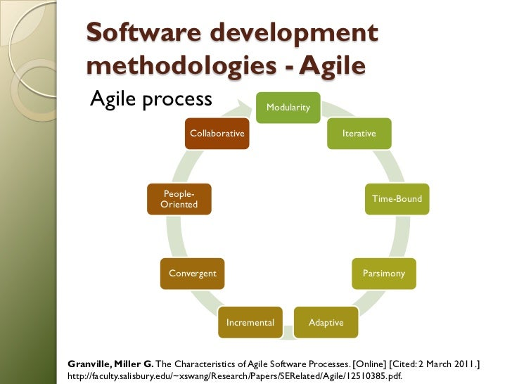 approach document for software development