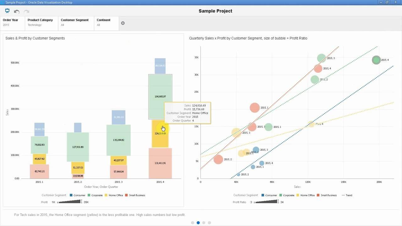 oracle data visualization desktop documentation