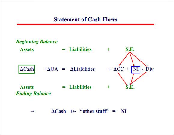 cash flow hedge documentation example
