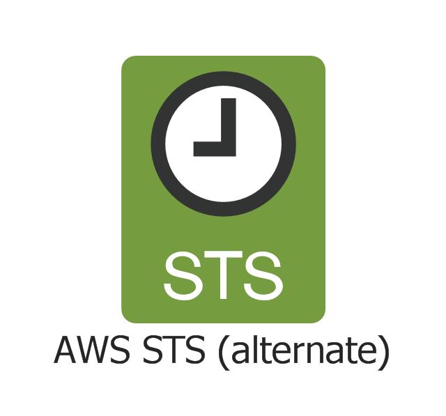 aws directory service documentation