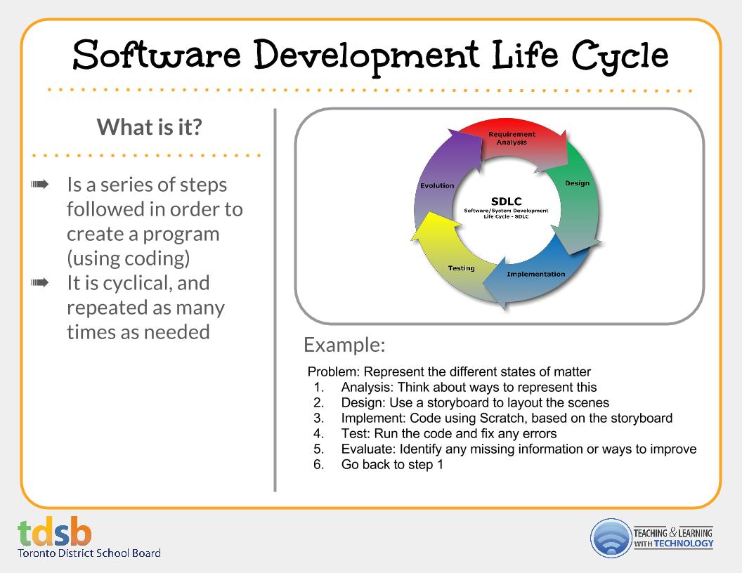 system development life cycle documentation phase