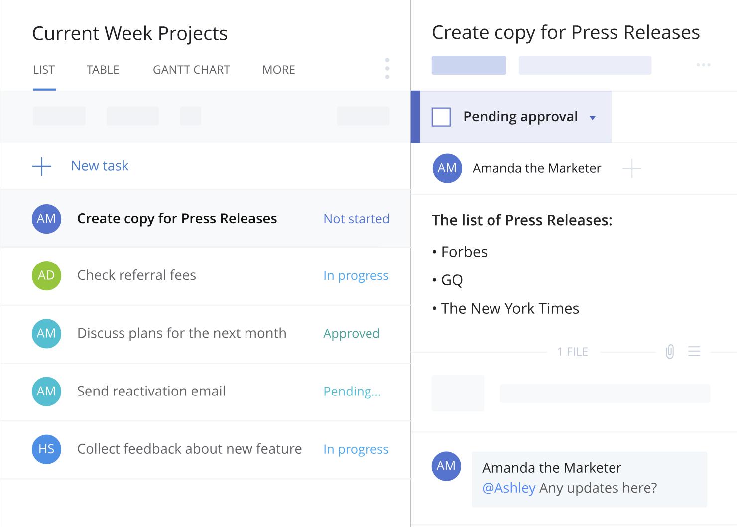 prioritise and document marketing activities