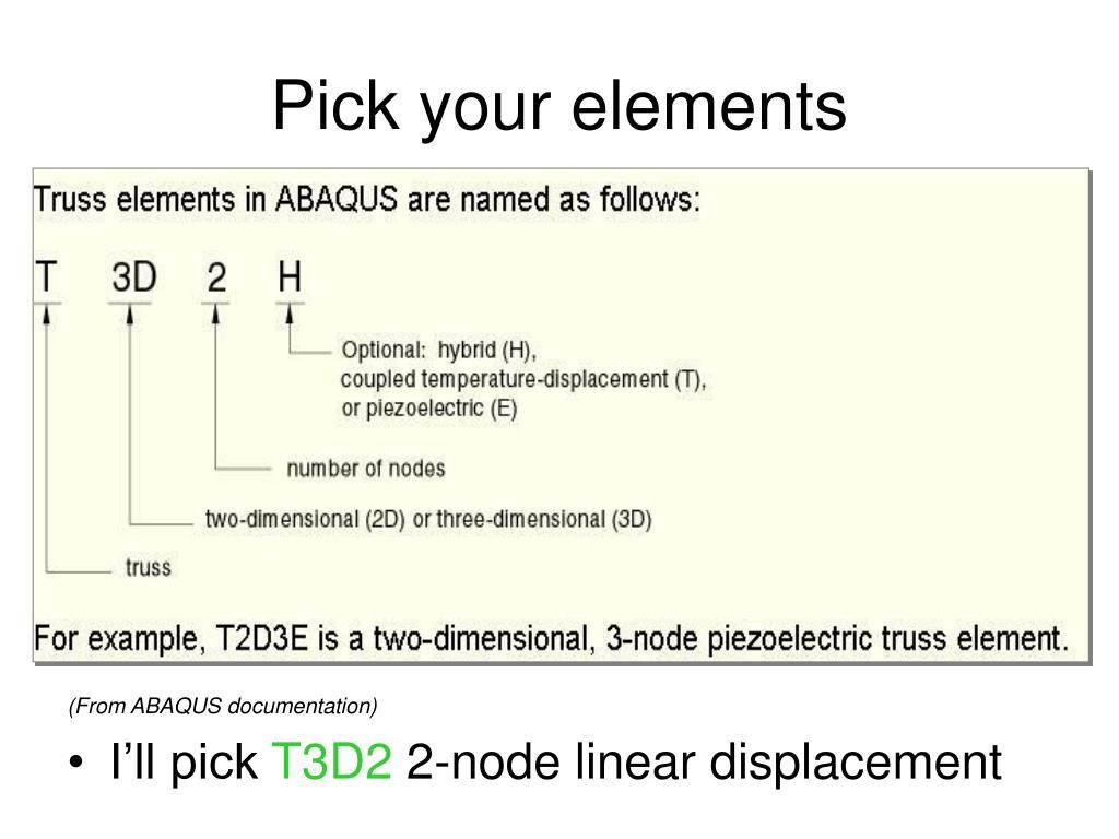 abaqus documentation 6.12
