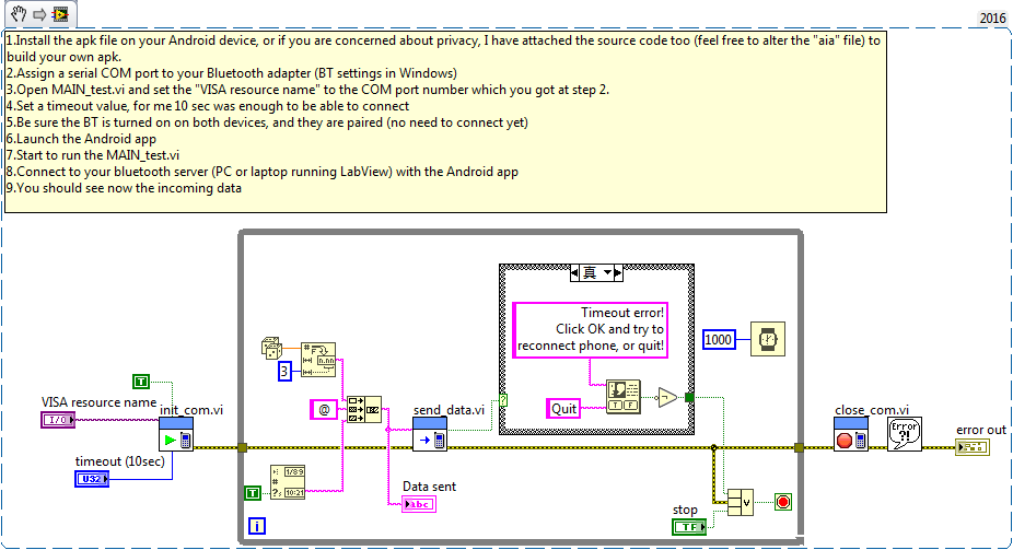 configure format document visual code