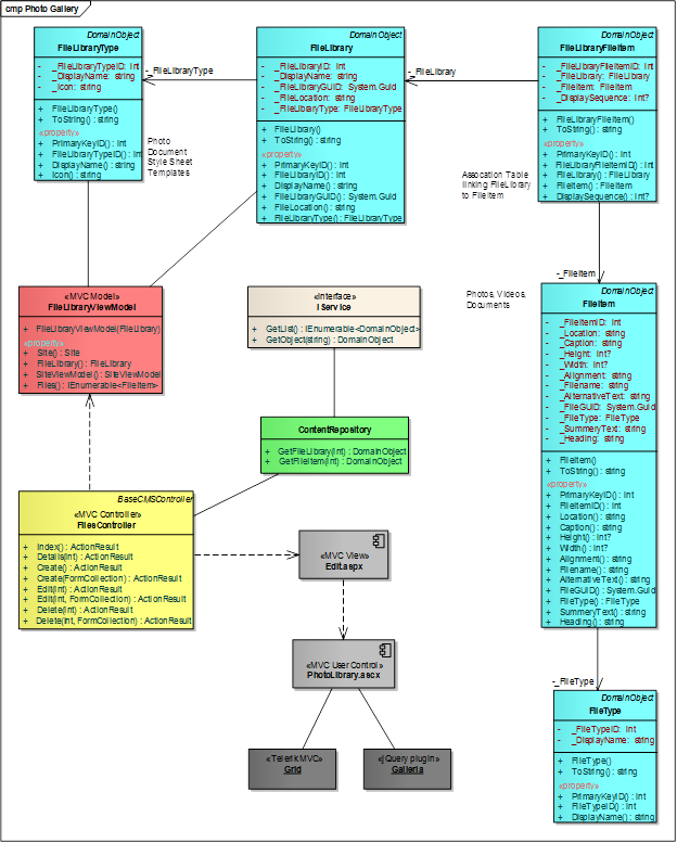 telerik mvc controls documentation