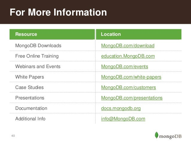 mongodb cloud manager documentation