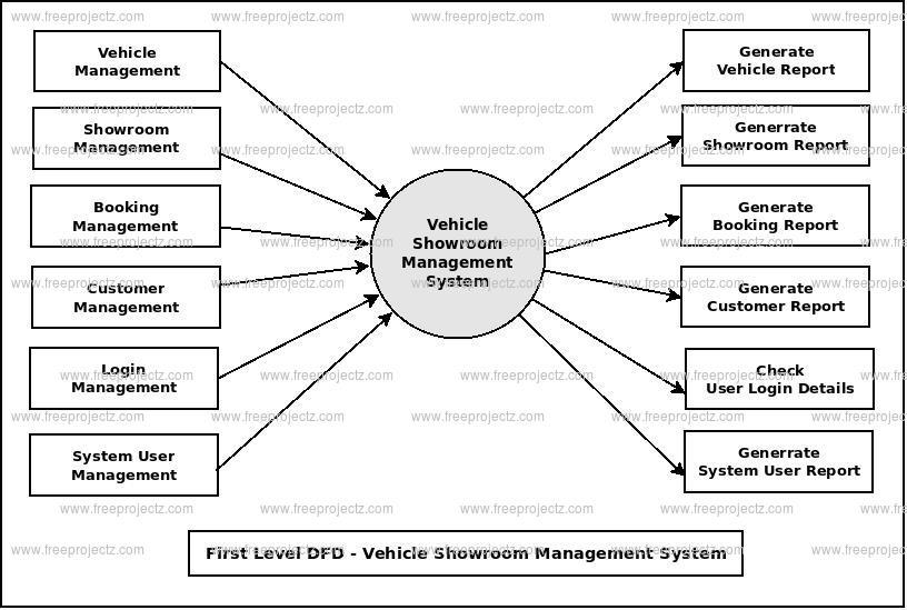 online job management system project documentation
