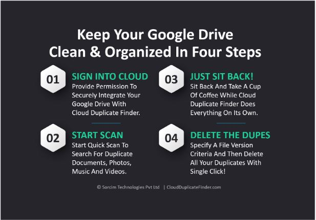 how to duplicate a google document