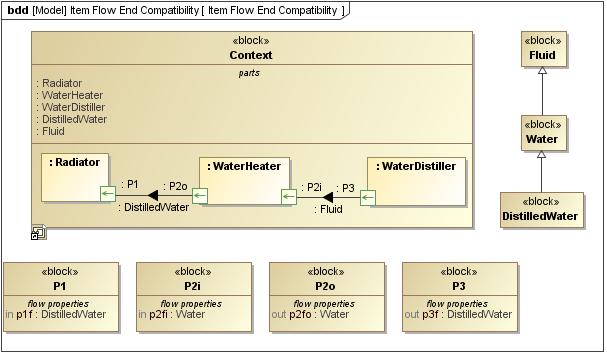 confluence vs sharepoint for documentation