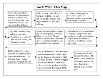 how to put a google map on google document