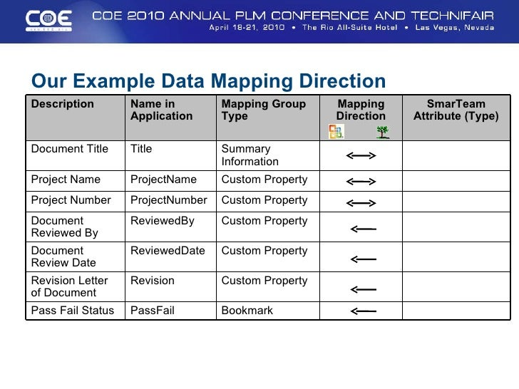 what is data mapping document