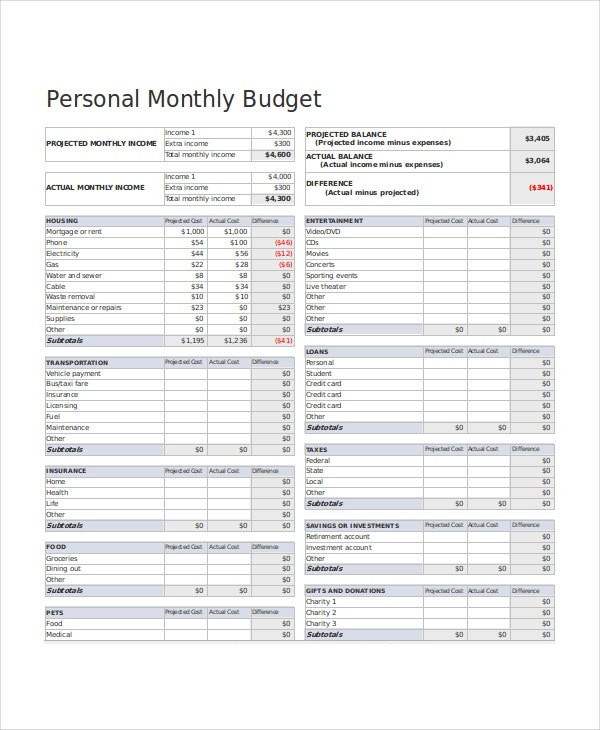 first apartment budget word document