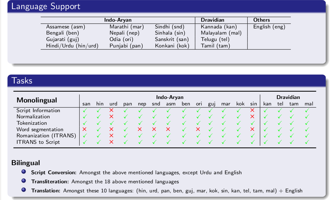 convert english word document to tamil