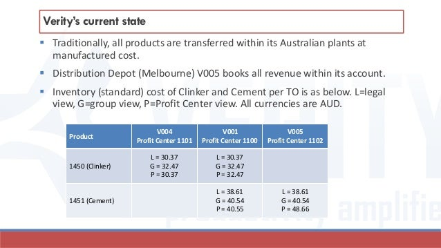 australian transfer pricing documentation requirements