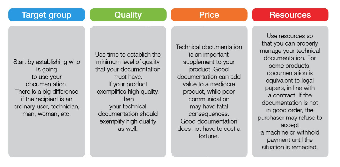 technical documentation best practices