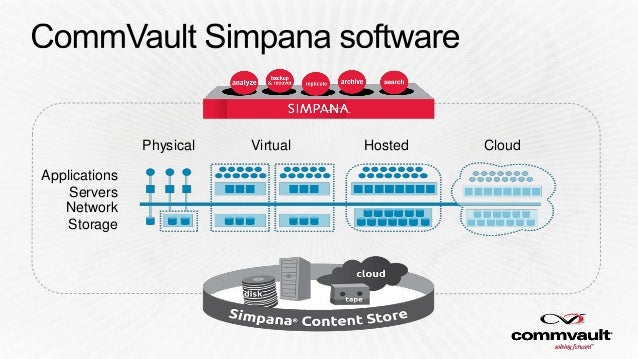 commvault simpana 9 documentation