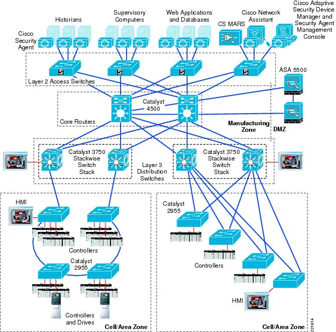 best ways to document vlans viso