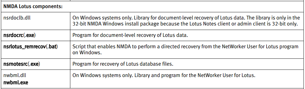 lotus notes maximum size of document