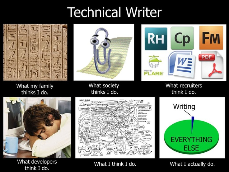 how to write technical it documentation