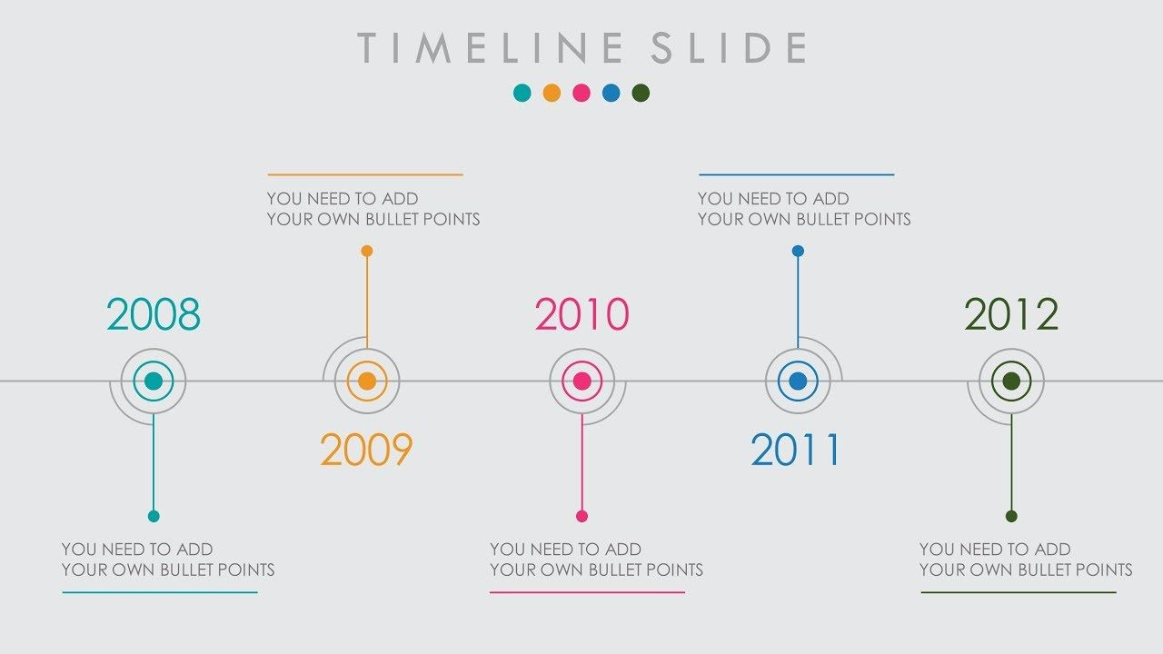 how to document a powerpoint presentation