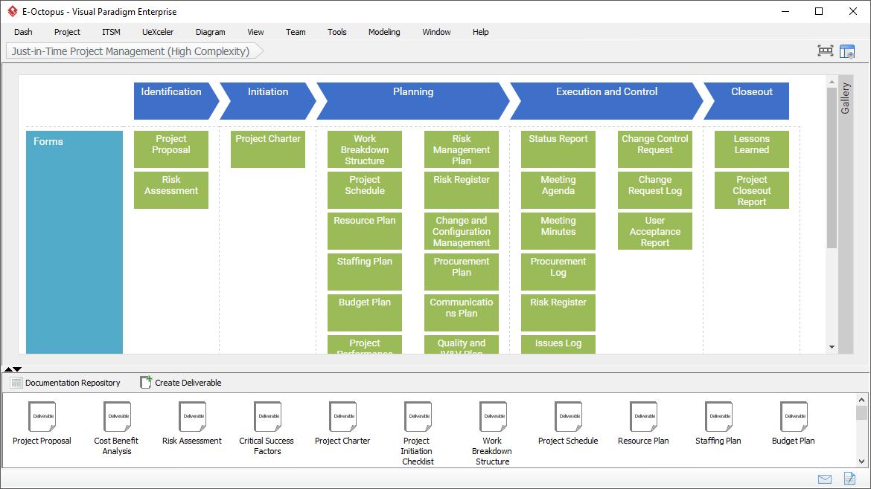 software development process document template