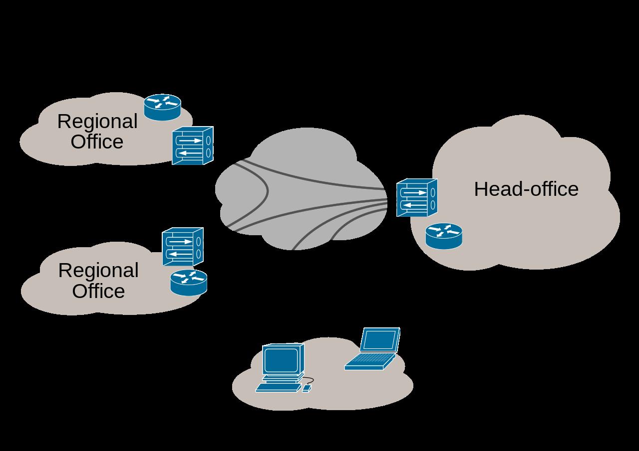 document management system open source crossplatform