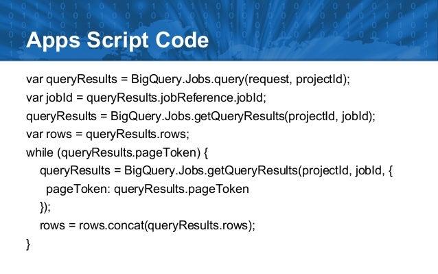 google datastore api documentation