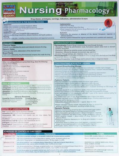 endocrine physical assessment documentation