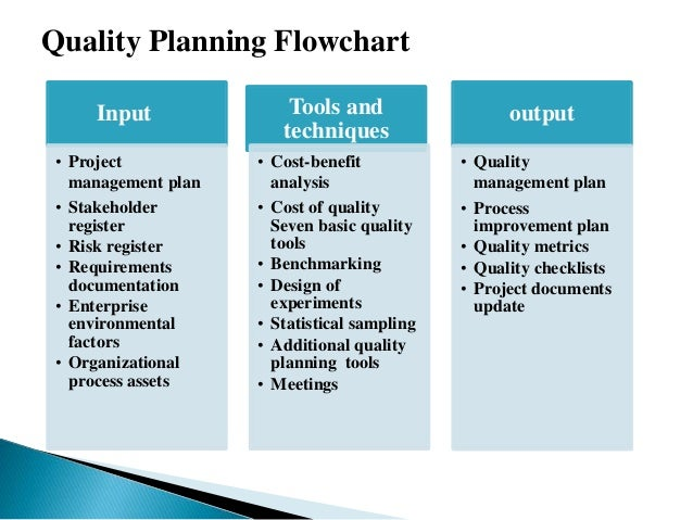 4 document the quality requirements in the project management plan