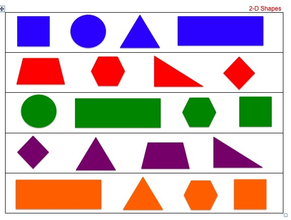 teaching mathematics using document camera