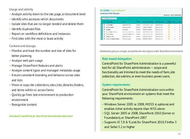 powershell restore inheritence sharepoint online document library folders