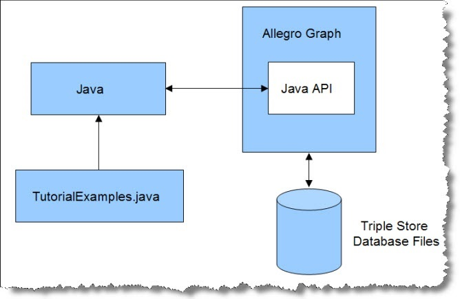 java 6 api documentation
