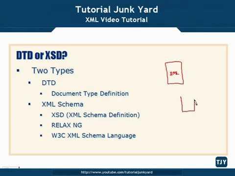 create xml document from xsd schema